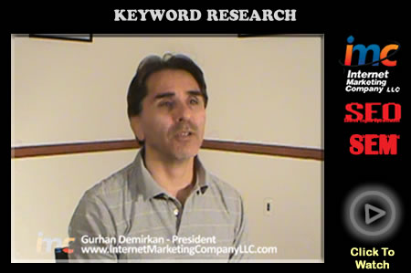keyword-research-internet-marketing-company