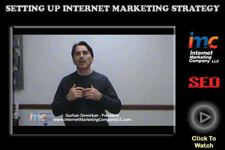 Setting Up Internet Marketing Strategy