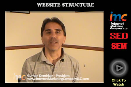 website-structure-internet-marketing-company