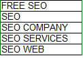 Local Keywords For Local SEO and Local Internet Marketing