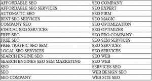 Local SEOLocal Keywords Local Internet Marketing