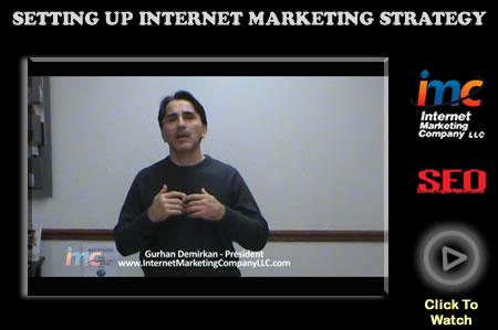 Setting Up Internet Marketing Strategy